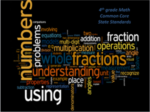 4th Grade Math Standards