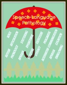 Speech Language Pathology Umbrella